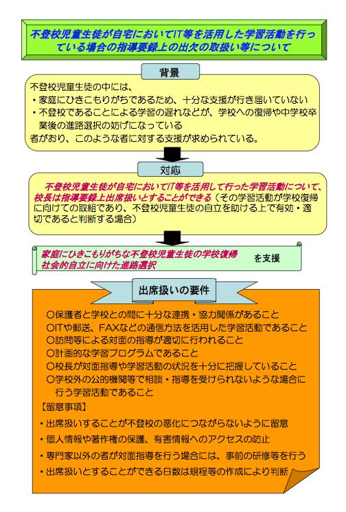 スクリーンショット(2016-05-17 12.20.02)
