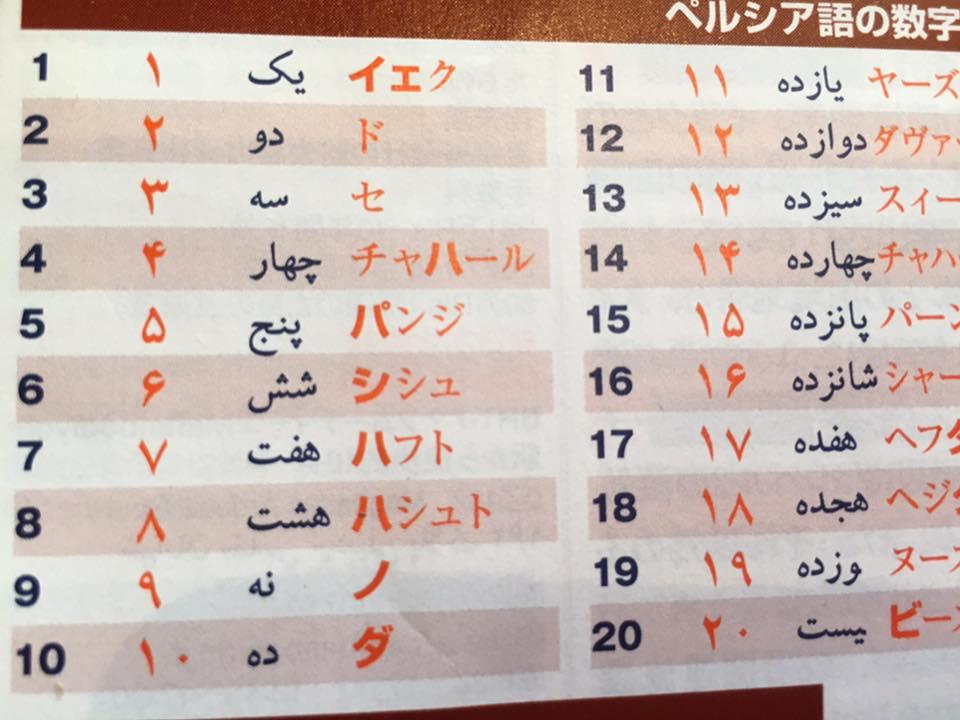 ペルシャ語の数字